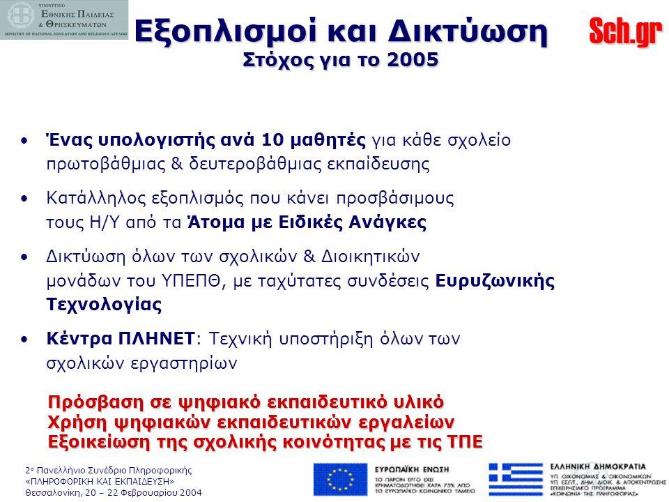 Sch.gr 2 ο Πανελλήνιο Συνέδριο Πληροφορικής «ΠΛΗΡΟΦΟΡΙΚΗ ΚΑΙ ΕΚΠΑΙΔΕΥΣΗ» Θεσσαλονίκη, 20 – 22 Φεβρουαρίου 2004 Εξοπλισμοί και Δικτύωση Στόχος για το 2005 • •Ένας υπολογιστής ανά 10 μαθητές για κάθε σχολείο πρωτοβάθμιας & δευτεροβάθμιας εκπαίδευσης • •Κατάλληλος εξοπλισμός που κάνει προσβάσιμους τους Η/Υ από τα Άτομα με Ειδικές Ανάγκες • •Δικτύωση όλων των σχολικών & Διοικητικών μονάδων του ΥΠΕΠΘ, με ταχύτατες συνδέσεις Ευρυζωνικής Τεχνολογίας • •Κέντρα ΠΛΗΝΕΤ: Τεχνική υποστήριξη όλων των σχολικών εργαστηρίων Πρόσβαση σε ψηφιακό εκπαιδευτικό υλικό Χρήση ψηφιακών εκπαιδευτικών εργαλείων Εξοικείωση της σχολικής κοινότητας με τις ΤΠΕ