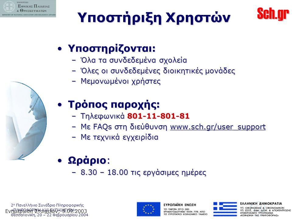Sch.gr 2 ο Πανελλήνιο Συνέδριο Πληροφορικής «ΠΛΗΡΟΦΟΡΙΚΗ ΚΑΙ ΕΚΠΑΙΔΕΥΣΗ» Θεσσαλονίκη, 20 – 22 Φεβρουαρίου 2004 Υποστήριξη Χρηστών •Υποστηρίζονται: –Όλα τα συνδεδεμένα σχολεία –Όλες οι συνδεδεμένες διοικητικές μονάδες –Μεμονωμένοι χρήστες •Τρόπος παροχής: –Τηλεφωνικά 801-11-801-81 –Με FAQs στη διεύθυνση www.sch.gr/user_support –Με τεχνικά εγχειρίδια •Ωράριο: –8.30 – 18.00 τις εργάσιμες ημέρες Ενημέρωση Στοιχείων: 5.09.2003