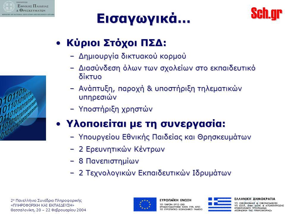 Sch.gr 2 ο Πανελλήνιο Συνέδριο Πληροφορικής «ΠΛΗΡΟΦΟΡΙΚΗ ΚΑΙ ΕΚΠΑΙΔΕΥΣΗ» Θεσσαλονίκη, 20 – 22 Φεβρουαρίου 2004 Εισαγωγικά… •Κύριοι Στόχοι ΠΣΔ: –Δημιουργία δικτυακού κορμού –Διασύνδεση όλων των σχολείων στο εκπαιδευτικό δίκτυο –Ανάπτυξη, παροχή & υποστήριξη τηλεματικών υπηρεσιών –Υποστήριξη χρηστών •Υλοποιείται με τη συνεργασία: –Υπουργείου Εθνικής Παιδείας και Θρησκευμάτων –2 Ερευνητικών Κέντρων –8 Πανεπιστημίων –2 Τεχνολογικών Εκπαιδευτικών Ιδρυμάτων