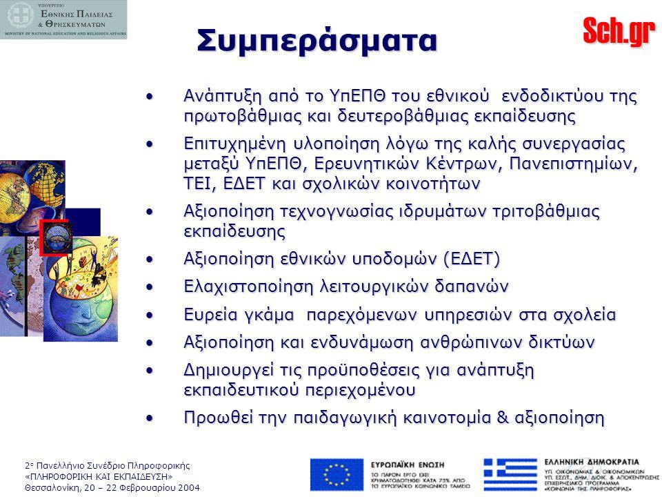 Sch.gr 2 ο Πανελλήνιο Συνέδριο Πληροφορικής «ΠΛΗΡΟΦΟΡΙΚΗ ΚΑΙ ΕΚΠΑΙΔΕΥΣΗ» Θεσσαλονίκη, 20 – 22 Φεβρουαρίου 2004Συμπεράσματα •Ανάπτυξη από το ΥπΕΠΘ του εθνικού ενδοδικτύου της πρωτοβάθμιας και δευτεροβάθμιας εκπαίδευσης •Επιτυχημένη υλοποίηση λόγω της καλής συνεργασίας μεταξύ ΥπΕΠΘ, Ερευνητικών Κέντρων, Πανεπιστημίων, ΤΕΙ, ΕΔΕΤ και σχολικών κοινοτήτων •Αξιοποίηση τεχνογνωσίας ιδρυμάτων τριτοβάθμιας εκπαίδευσης •Αξιοποίηση εθνικών υποδομών (ΕΔΕΤ) •Ελαχιστοποίηση λειτουργικών δαπανών •Ευρεία γκάμα παρεχόμενων υπηρεσιών στα σχολεία •Αξιοποίηση και ενδυνάμωση ανθρώπινων δικτύων •Δημιουργεί τις προϋποθέσεις για ανάπτυξη εκπαιδευτικού περιεχομένου •Προωθεί την παιδαγωγική καινοτομία & αξιοποίηση