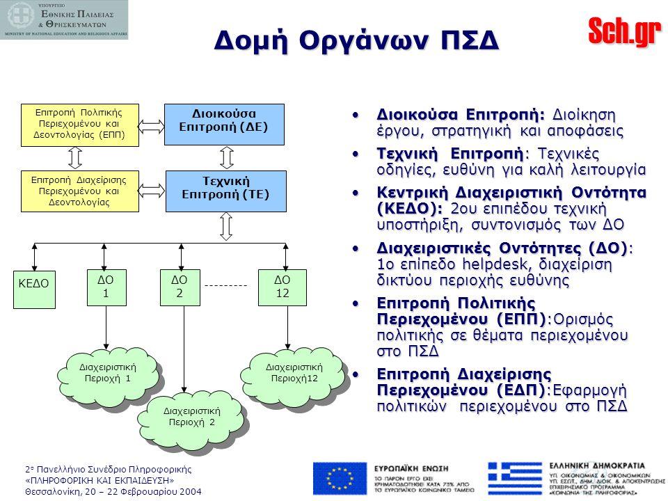 Sch.gr 2 ο Πανελλήνιο Συνέδριο Πληροφορικής «ΠΛΗΡΟΦΟΡΙΚΗ ΚΑΙ ΕΚΠΑΙΔΕΥΣΗ» Θεσσαλονίκη, 20 – 22 Φεβρουαρίου 2004 Δομή Οργάνων ΠΣΔ •Διοικούσα Επιτροπή: Διοίκηση έργου, στρατηγική και αποφάσεις •Τεχνική Επιτροπή: Τεχνικές οδηγίες, ευθύνη για καλή λειτουργία •Κεντρική Διαχειριστική Οντότητα (ΚΕΔΟ): 2ου επιπέδου τεχνική υποστήριξη, συντονισμός των ΔΟ •Διαχειριστικές Οντότητες (ΔΟ): 1ο επίπεδο helpdesk, διαχείριση δικτύου περιοχής ευθύνης •Επιτροπή Πολιτικής Περιεχομένου (ΕΠΠ):Ορισμός πολιτικής σε θέματα περιεχομένου στο ΠΣΔ •Επιτροπή Διαχείρισης Περιεχομένου (ΕΔΠ):Εφαρμογή πολιτικών περιεχομένου στο ΠΣΔ Τεχνική Επιτροπή (ΤΕ) Διαχειριστική Περιοχή 1 ΔΟ 1 Διαχειριστική Περιοχή 2 ΔΟ 2 Διαχειριστική Περιοχή12 ΔΟ 12 ΚΕΔΟ Επιτροπή Πολιτικής Περιεχομένου και Δεοντολογίας (ΕΠΠ) Επιτροπή Διαχείρισης Περιεχομένου και Δεοντολογίας Διοικούσα Επιτροπή (ΔΕ)