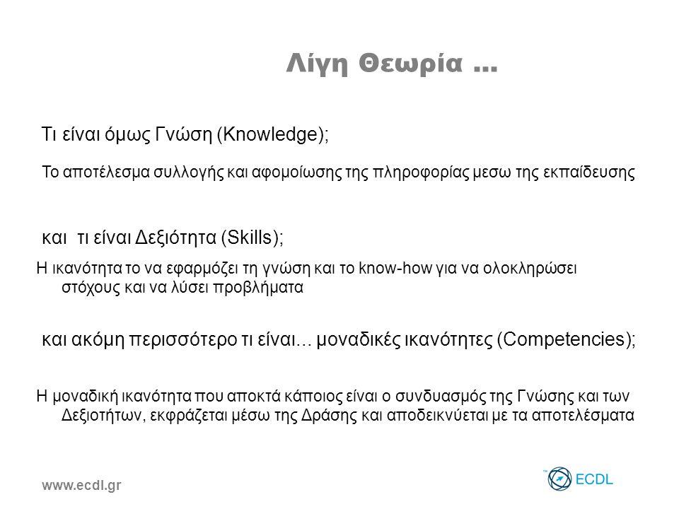www.ecdl.gr Λίγη Θεωρία...