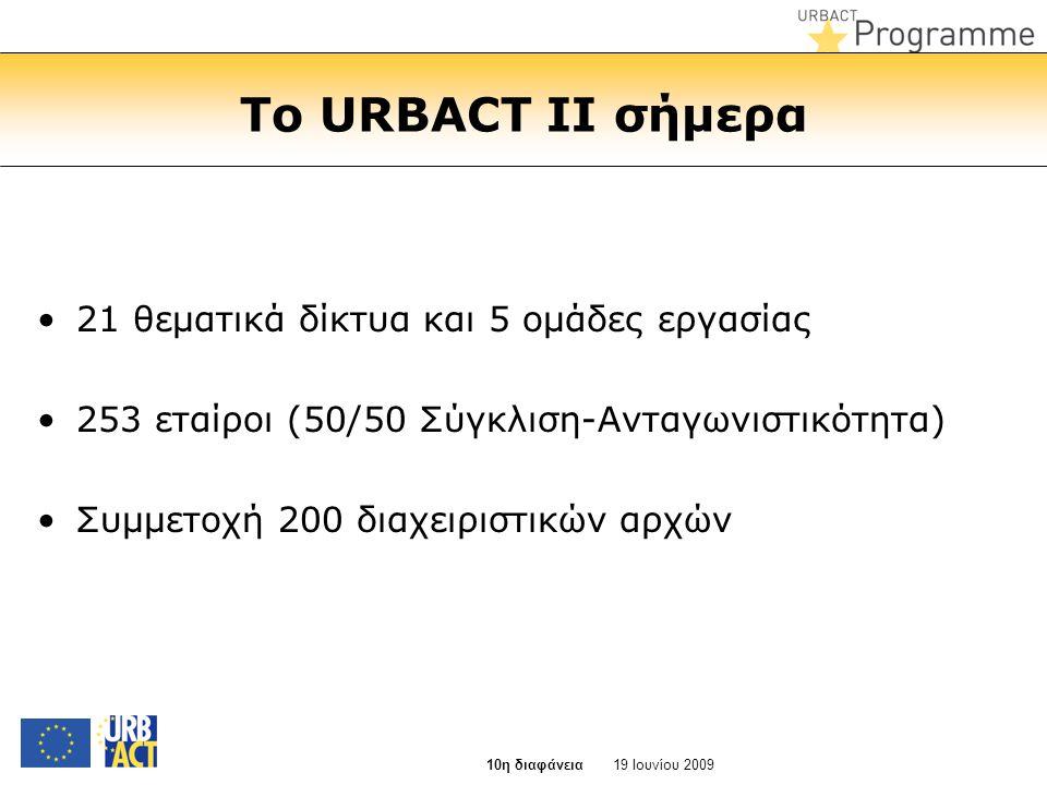 Το URBACT II σήμερα •21 θεματικά δίκτυα και 5 ομάδες εργασίας •253 εταίροι (50/50 Σύγκλιση-Ανταγωνιστικότητα) •Συμμετοχή 200 διαχειριστικών αρχών 19 Ι