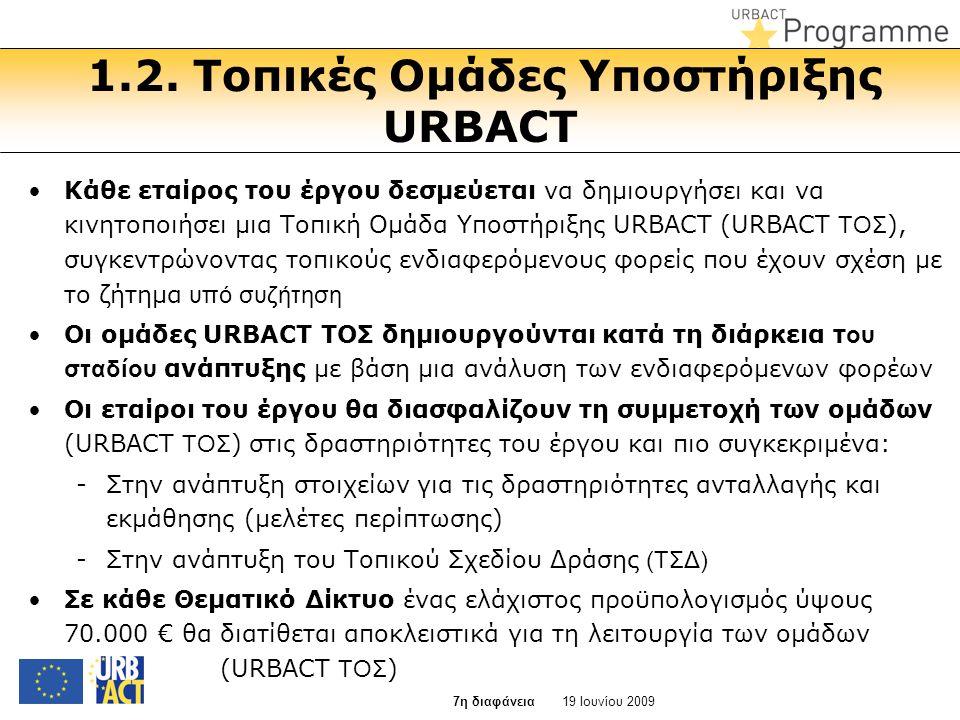 1.2. Τοπικές Ομάδες Υποστήριξης URBACT •Κάθε εταίρος του έργου δεσμεύεται να δημιουργήσει και να κινητοποιήσει μια Τοπική Ομάδα Υποστήριξης URBACT (UR