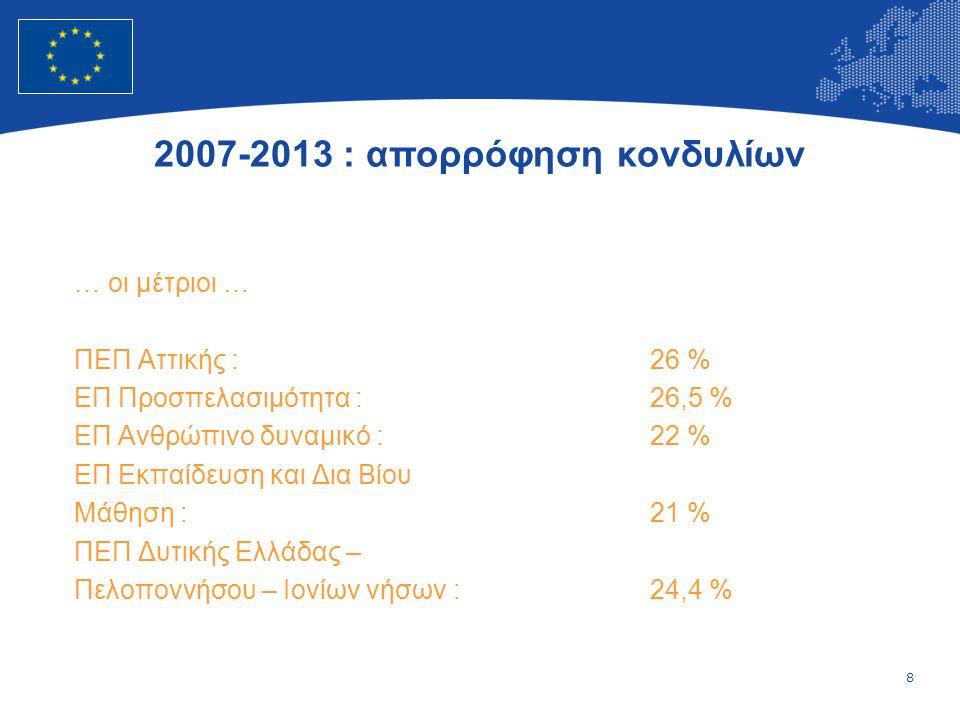 8 European Union Regional Policy – Employment, Social Affairs and Inclusion … οι μέτριοι … ΠΕΠ Αττικής :26 % ΕΠ Προσπελασιμότητα :26,5 % ΕΠ Ανθρώπινο δυναμικό :22 % ΕΠ Εκπαίδευση και Δια Βίου Μάθηση :21 % ΠΕΠ Δυτικής Ελλάδας – Πελοποννήσου – Ιονίων νήσων :24,4 % 2007-2013 : απορρόφηση κονδυλίων