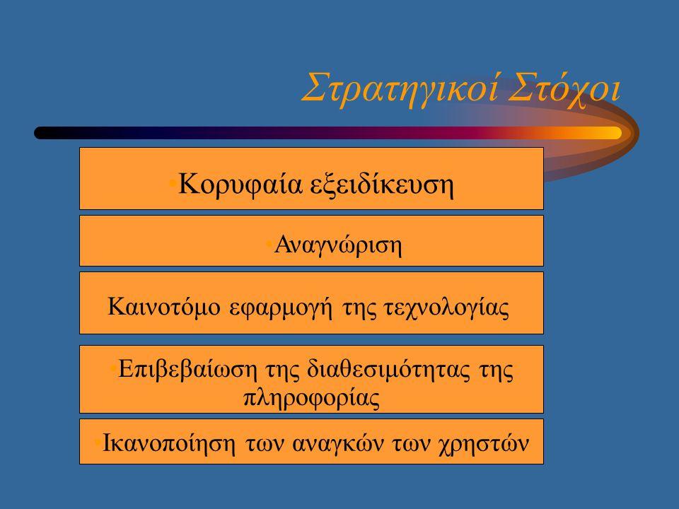 Άξονες Ανάπτυξης της Νέας Πολιτικής  Υπερεθνική πολιτιστική δράση  Συνεργασία:  Μεσόγειος  Βαλκάνια  Απόδημος  Ευρωπαϊκή Ένωση
