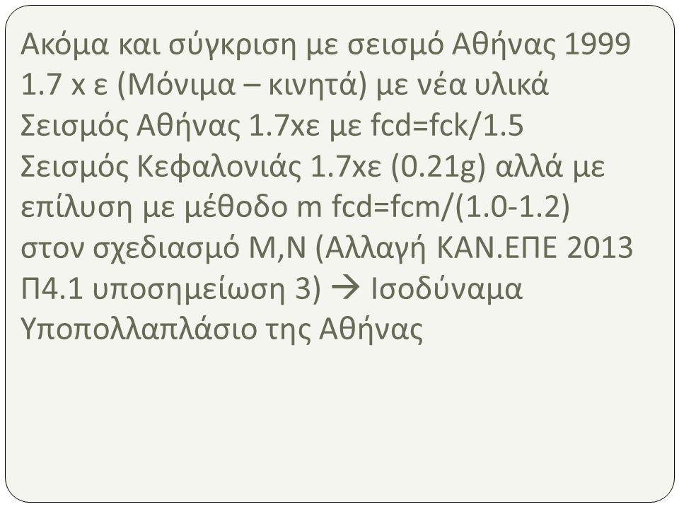 Ακόμα και σύγκριση με σεισμό Αθήνας 1999 1.7 x ε (Μόνιμα – κινητά) με νέα υλικά Σεισμός Αθήνας 1.7xε με fcd=fck/1.5 Σεισμός Κεφαλονιάς 1.7xε (0.21g) αλλά με επίλυση με μέθοδο m fcd=fcm/(1.0-1.2) στον σχεδιασμό Μ,Ν (Αλλαγή ΚΑΝ.ΕΠΕ 2013 Π4.1 υποσημείωση 3)  Ισοδύναμα Υποπολλαπλάσιο της Αθήνας