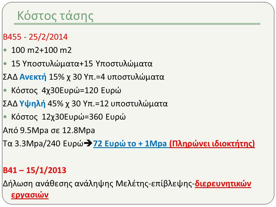 Β455 - 25/2/2014  100 m2+100 m2  15 Υποστυλώματα+15 Υποστυλώματα ΣΑΔ Ανεκτή 15% χ 30 Υπ.=4 υποστυλώματα  Κόστος 4χ30Ευρώ=120 Ευρώ ΣΑΔ Υψηλή 45% χ 30 Υπ.=12 υποστυλώματα  Κόστος 12χ30Ευρώ=360 Ευρώ Από 9.5Mpa σε 12.8Mpa Τα 3.3Mpa/240 Ευρώ  72 Ευρώ το + 1Mpa (Πληρώνει ιδιοκτήτης) Β41 – 15/1/2013 Δήλωση ανάθεσης ανάληψης Μελέτης-επίβλεψης-διερευνητικών εργασιών Κόστος τάσης