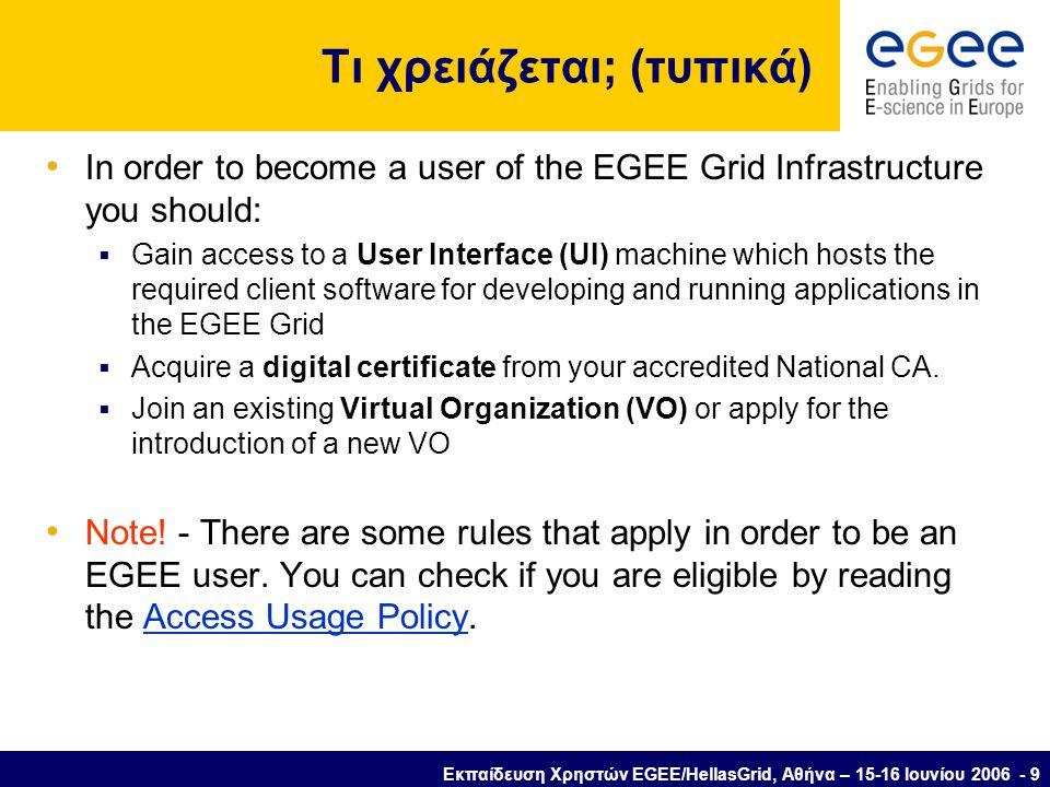 Εκπαίδευση Χρηστών EGEE/HellasGrid, Αθήνα – 15-16 Ιουνίου 2006 - 20 Διαδικασία Έκδοσης Πιστοποιητικού (Ανακεφαλαίωση) grid-cert-request UI CA usercert-request.pem Public key is signed and the Certificate is issued login Usercert.pemFax your IDAcceptance email Generate pkcs12 fileImport pkcs12 file into mailer/browser %HOME/.globus/usercert-request.pem %HOME/.globus/userkey.pem %HOME/.globus/usercert.pem Start using the GRID