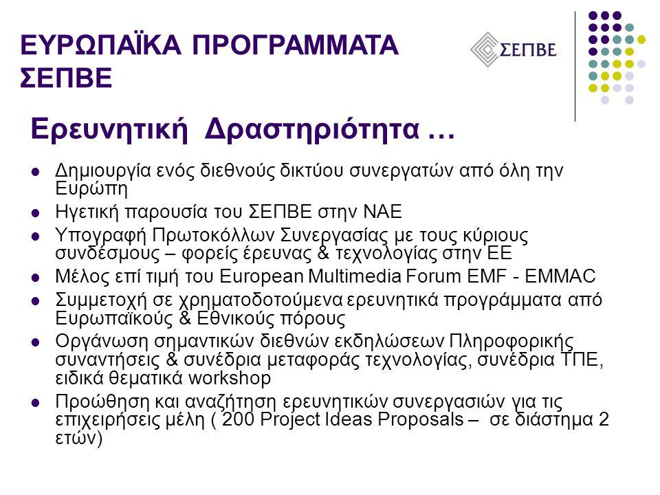 Ερευνητική Δραστηριότητα …  Δημιουργία ενός διεθνούς δικτύου συνεργατών από όλη την Ευρώπη  Ηγετική παρουσία του ΣΕΠΒΕ στην ΝΑΕ  Υπογραφή Πρωτοκόλλων Συνεργασίας με τους κύριους συνδέσμους – φορείς έρευνας & τεχνολογίας στην ΕΕ  Μέλος επί τιμή του European Multimedia Forum EMF - EMMAC  Συμμετοχή σε χρηματοδοτούμενα ερευνητικά προγράμματα από Ευρωπαϊκούς & Εθνικούς πόρους  Οργάνωση σημαντικών διεθνών εκδηλώσεων Πληροφορικής συναντήσεις & συνέδρια μεταφοράς τεχνολογίας, συνέδρια ΤΠΕ, ειδικά θεματικά workshop  Προώθηση και αναζήτηση ερευνητικών συνεργασιών για τις επιχειρήσεις μέλη ( 200 Project Ideas Proposals – σε διάστημα 2 ετών) ΕΥΡΩΠΑΪΚΑ ΠΡΟΓΡΑΜΜΑΤΑ ΣΕΠΒΕ