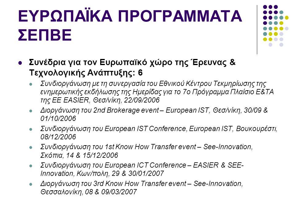 ΕΥΡΩΠΑΪΚΑ ΠΡΟΓΡΑΜΜΑΤΑ ΣΕΠΒΕ  Συνέδρια για τον Ευρωπαϊκό χώρο της Έρευνας & Τεχνολογικής Ανάπτυξης: 6  Συνδιοργάνωση με τη συνεργασία του Εθνικού Κέντρου Τεκμηρίωσης της ενημερωτικής εκδήλωσης της Ημερίδας για το 7ο Πρόγραμμα Πλαίσιο Ε&ΤΑ της ΕΕ EASIER, Θεσ/νίκη, 22/09/2006  Διοργάνωση του 2nd Brokerage event – European IST, Θεσ/νίκη, 30/09 & 01/10/2006  Συνδιοργάνωση του European IST Conference, European IST, Βουκουρέστι, 08/12/2006  Συνδιοργάνωση του 1st Know How Transfer event – See-Innovation, Σκόπια, 14 & 15/12/2006  Συνδιοργάνωση του European ICT Conference – EASIER & SEE- Innovation, Κων/πολη, 29 & 30/01/2007  Διοργάνωση του 3rd Know How Transfer event – See-Innovation, Θεσσαλονίκη, 08 & 09/03/2007