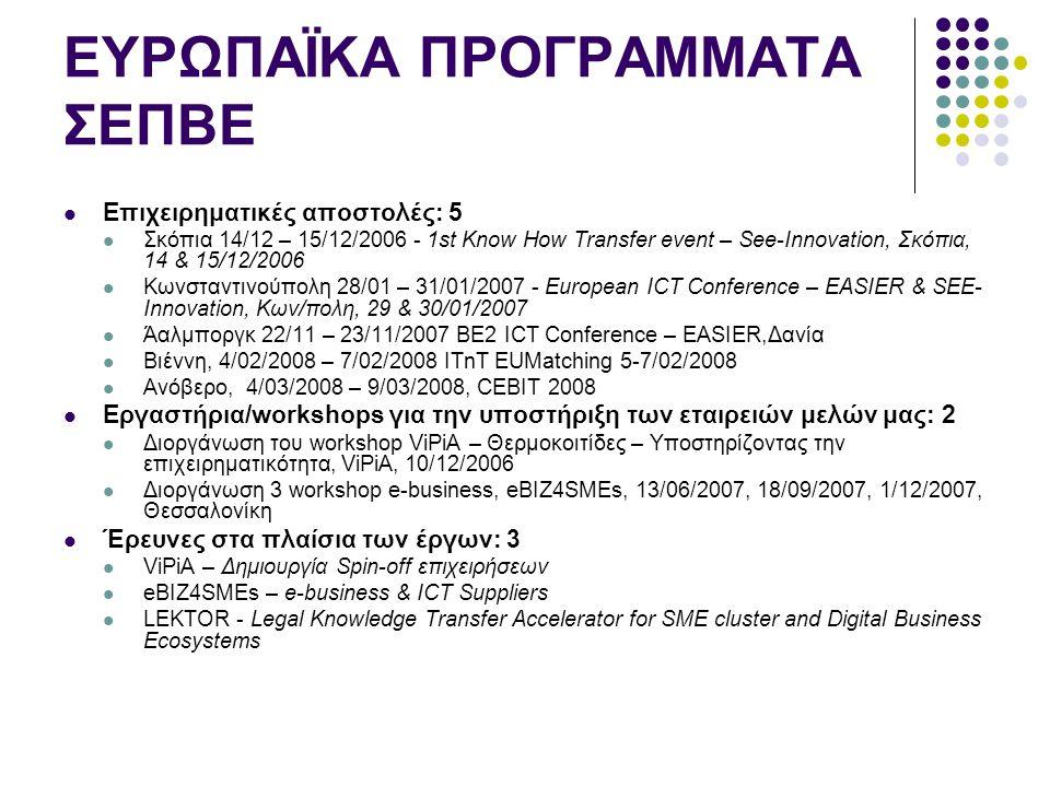 ΕΥΡΩΠΑΪΚΑ ΠΡΟΓΡΑΜΜΑΤΑ ΣΕΠΒΕ  Επιχειρηματικές αποστολές: 5  Σκόπια 14/12 – 15/12/2006 - 1st Know How Transfer event – See-Innovation, Σκόπια, 14 & 15/12/2006  Κωνσταντινούπολη 28/01 – 31/01/2007 - European ICT Conference – EASIER & SEE- Innovation, Κων/πολη, 29 & 30/01/2007  Άαλμποργκ 22/11 – 23/11/2007 BE2 ICT Conference – EASIER,Δανία  Βιέννη, 4/02/2008 – 7/02/2008 ITnT EUMatching 5-7/02/2008  Ανόβερο, 4/03/2008 – 9/03/2008, CEBIT 2008  Εργαστήρια/workshops για την υποστήριξη των εταιρειών μελών μας: 2  Διοργάνωση του workshop ViPiA – Θερμοκοιτίδες – Υποστηρίζοντας την επιχειρηματικότητα, ViPiA, 10/12/2006  Διοργάνωση 3 workshop e-business, eBIZ4SMEs, 13/06/2007, 18/09/2007, 1/12/2007, Θεσσαλονίκη  Έρευνες στα πλαίσια των έργων: 3  ViPiA – Δημιουργία Spin-off επιχειρήσεων  eBIZ4SMEs – e-business & ICT Suppliers  LEKTOR - Legal Knowledge Transfer Accelerator for SME cluster and Digital Business Ecosystems