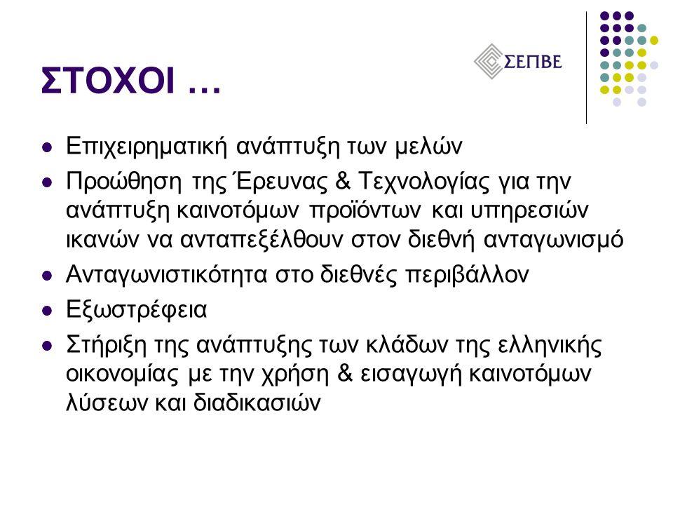 ΣΤΟΧΟΙ …  Επιχειρηματική ανάπτυξη των μελών  Προώθηση της Έρευνας & Τεχνολογίας για την ανάπτυξη καινοτόμων προϊόντων και υπηρεσιών ικανών να ανταπεξέλθουν στον διεθνή ανταγωνισμό  Ανταγωνιστικότητα στο διεθνές περιβάλλον  Εξωστρέφεια  Στήριξη της ανάπτυξης των κλάδων της ελληνικής οικονομίας με την χρήση & εισαγωγή καινοτόμων λύσεων και διαδικασιών
