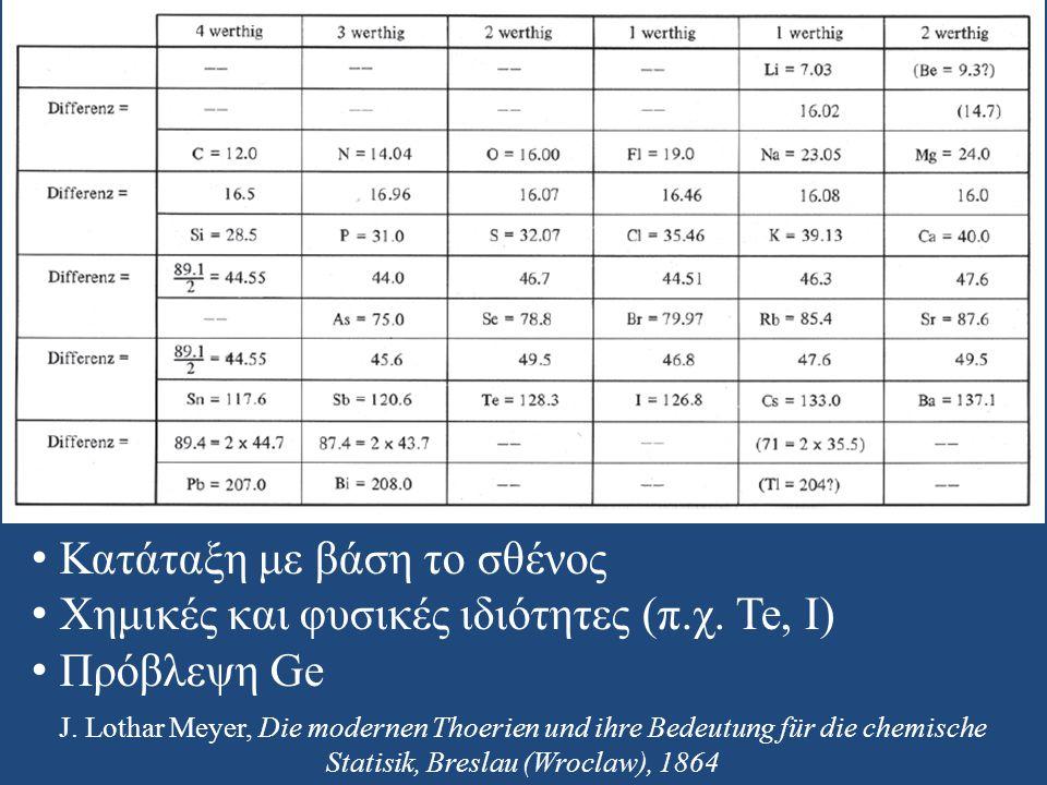 J. Lothar Meyer, Die modernen Τhoerien und ihre Bedeutung für die chemische Statisik, Breslau (Wroclaw), 1864 • Κατάταξη με βάση το σθένος • Χημικές κ