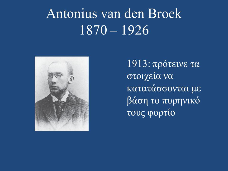 Antonius van den Broek 1870 – 1926 1913: πρότεινε τα στοιχεία να κατατάσσονται με βάση το πυρηνικό τους φορτίο