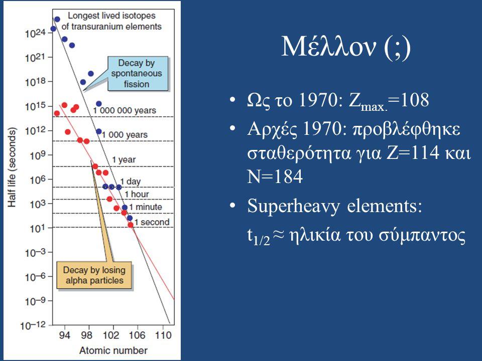 Μέλλον (;) • Ως το 1970: Z max. =108 • Αρχές 1970: προβλέφθηκε σταθερότητα για Ζ=114 και Ν=184 • Superheavy elements: t 1/2 ≈ ηλικία του σύμπαντος