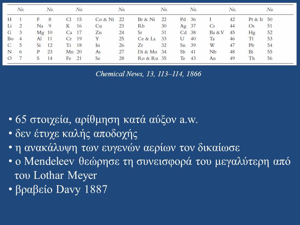 Chemical News, 13, 113–114, 1866 • 65 στοιχεία, αρίθμηση κατά αύξον a.w. • δεν έτυχε καλής αποδοχής • η ανακάλυψη των ευγενών αερίων τον δικαίωσε • ο