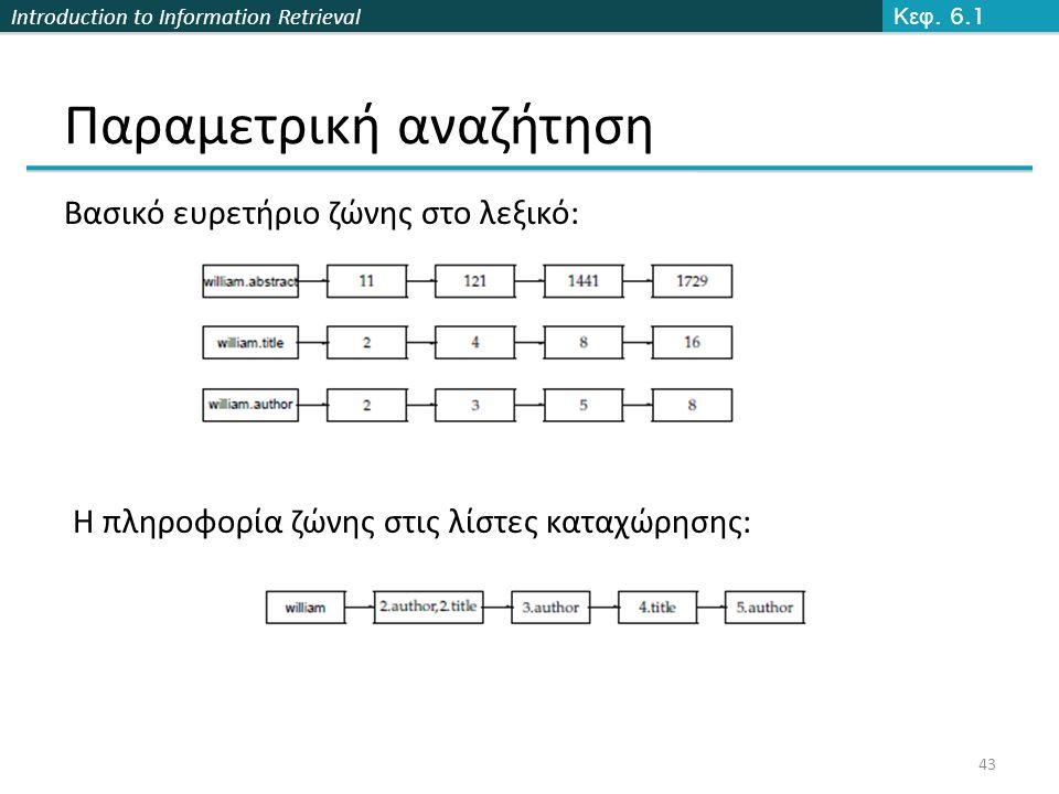 Introduction to Information Retrieval Παραμετρική αναζήτηση 43 Βασικό ευρετήριο ζώνης στο λεξικό: Η πληροφορία ζώνης στις λίστες καταχώρησης: Κεφ.
