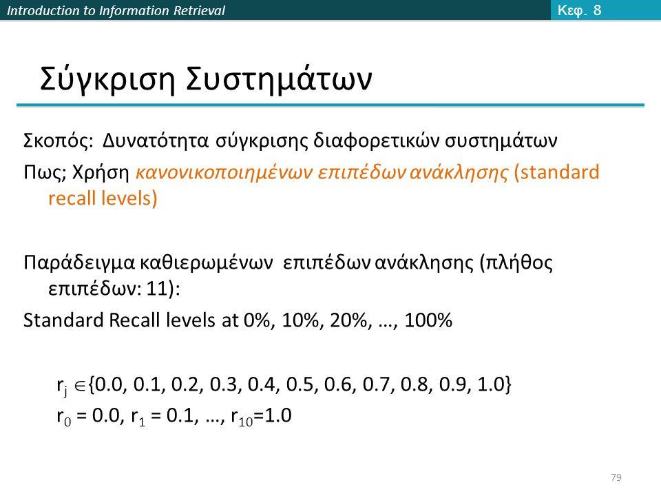Introduction to Information Retrieval Μέση ακρίβεια 11-σημείων με παρεμβολή (11-point interpolated average precision) Κεφ.