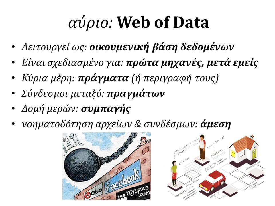 αύριο: Web of Data • Λειτουργεί ως: οικουμενική βάση δεδομένων • Είναι σχεδιασμένο για: πρώτα μηχανές, μετά εμείς • Κύρια μέρη: πράγματα (ή περιγραφή τους) • Σύνδεσμοι μεταξύ: πραγμάτων • Δομή μερών: συμπαγής • νοηματοδότηση αρχείων & συνδέσμων: άμεση 11