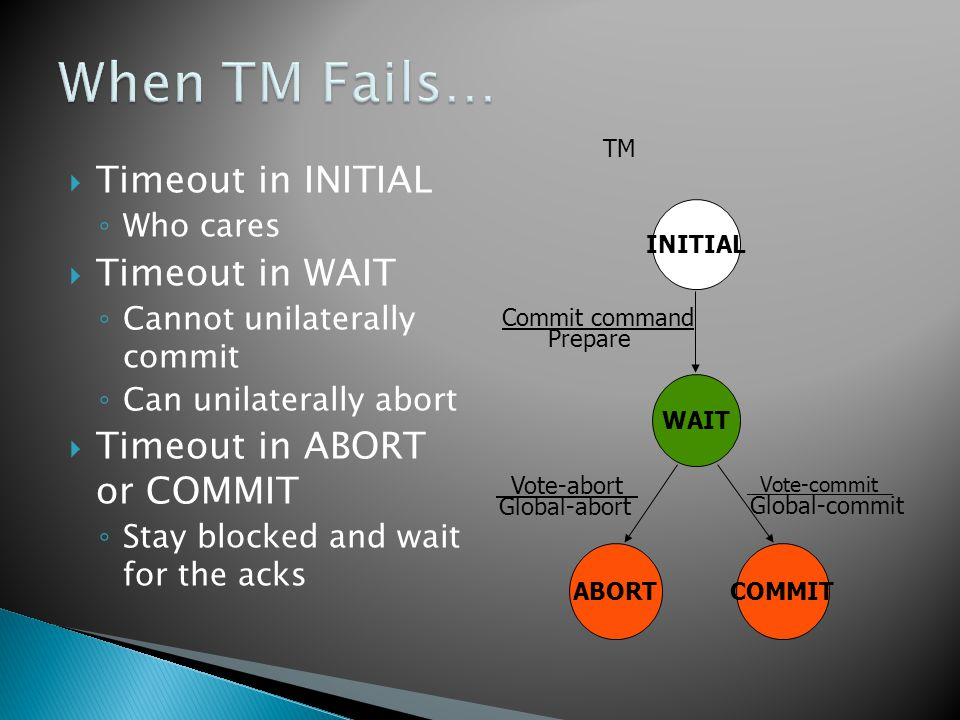  Timeout in INITIAL ◦ Who cares  Timeout in WAIT ◦ Cannot unilaterally commit ◦ Can unilaterally abort  Timeout in ABORT or COMMIT ◦ Stay blocked a