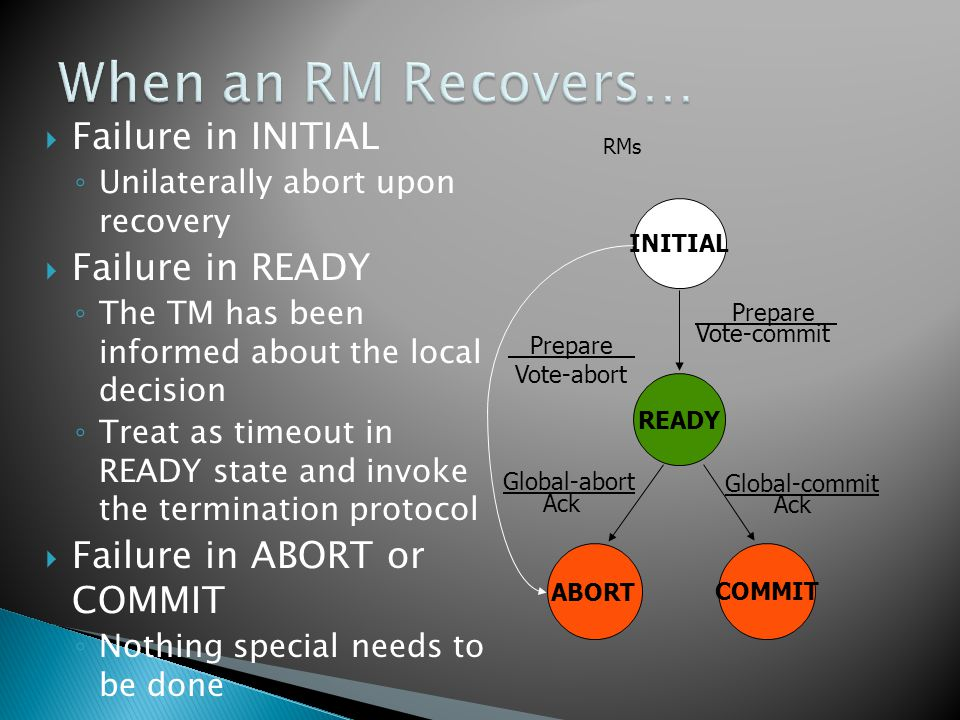  Failure in INITIAL ◦ Unilaterally abort upon recovery  Failure in READY ◦ The TM has been informed about the local decision ◦ Treat as timeout in R