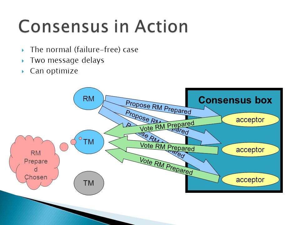 RM TM acceptor Consensus box Propose RM Prepared  The normal (failure-free) case  Two message delays  Can optimize Propose RM Prepared Vote RM Prepared RM Prepare d Chosen
