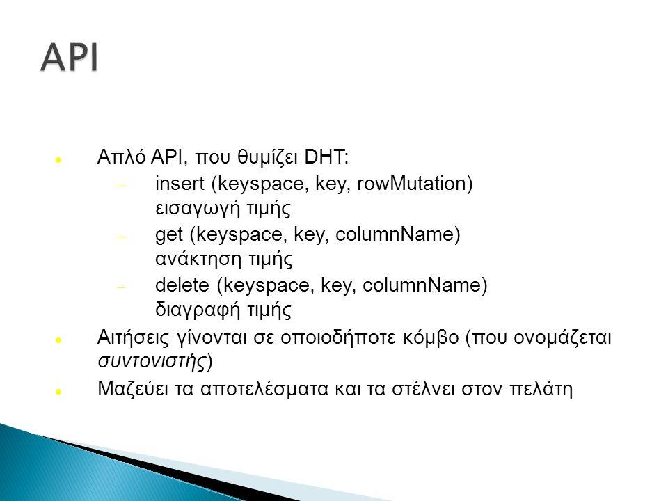  Απλό API, που θυμίζει DHT:  insert (keyspace, key, rowMutation) εισαγωγή τιμής  get (keyspace, key, columnName) ανάκτηση τιμής  delete (keyspace, key, columnName) διαγραφή τιμής  Αιτήσεις γίνονται σε οποιοδήποτε κόμβο (που ονομάζεται συντονιστής)  Μαζεύει τα αποτελέσματα και τα στέλνει στον πελάτη