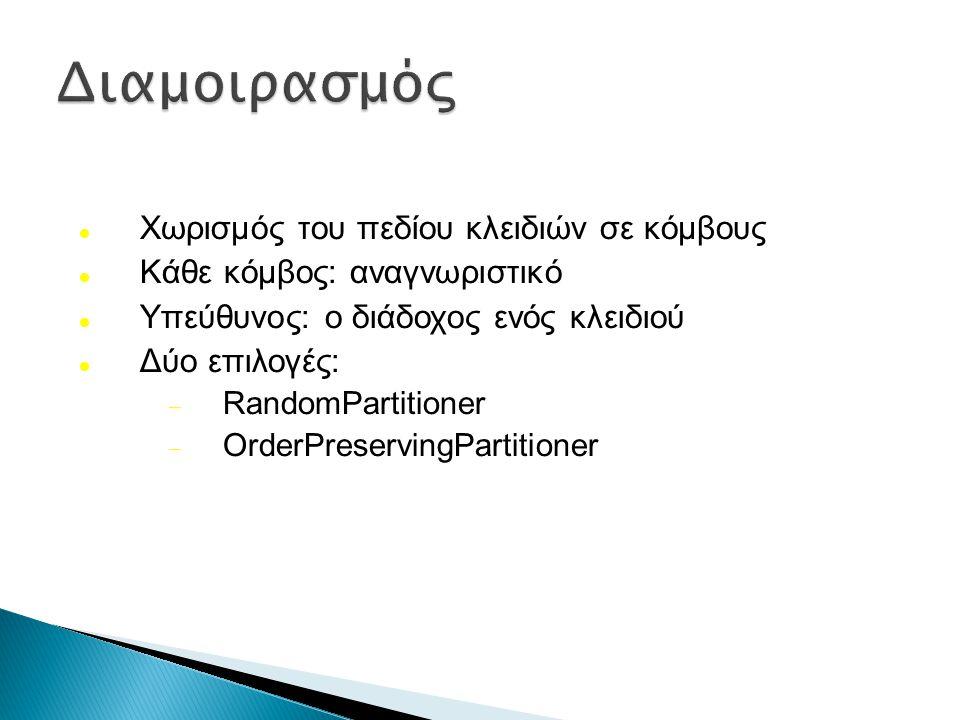  Χωρισμός του πεδίου κλειδιών σε κόμβους  Κάθε κόμβος: αναγνωριστικό  Υπεύθυνος: ο διάδοχος ενός κλειδιού  Δύο επιλογές:  RandomPartitioner  OrderPreservingPartitioner