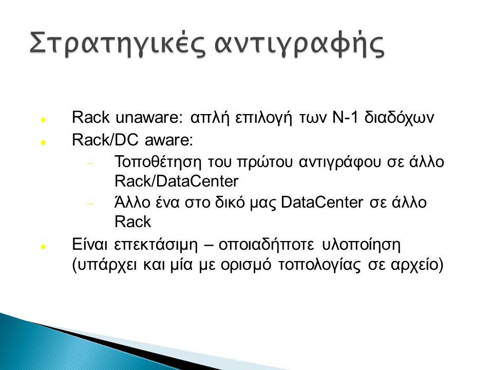  Rack unaware: απλή επιλογή των N-1 διαδόχων  Rack/DC aware:  Τοποθέτηση του πρώτου αντιγράφου σε άλλο Rack/DataCenter  Άλλο ένα στο δικό μας DataCenter σε άλλο Rack  Είναι επεκτάσιμη – οποιαδήποτε υλοποίηση (υπάρχει και μία με ορισμό τοπολογίας σε αρχείο)