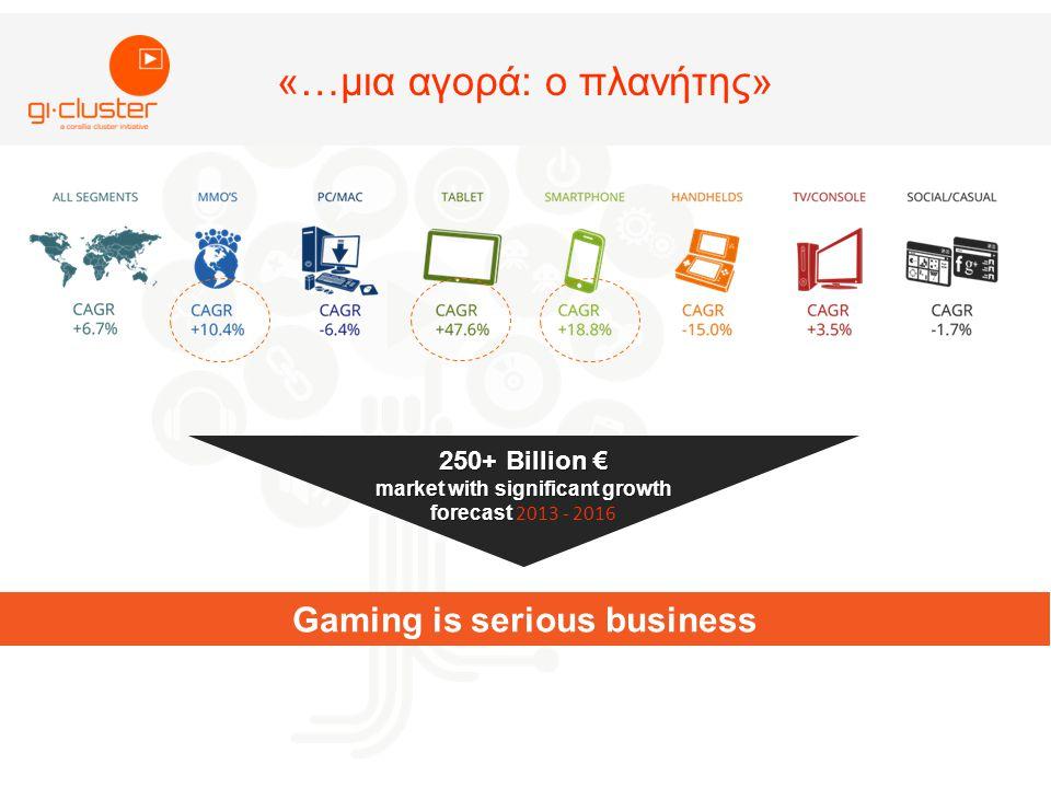 «…μια αγορά: ο πλανήτης» Gaming is serious business 250+ Billion € market with significant growth forecast market with significant growth forecast 2013 - 2016