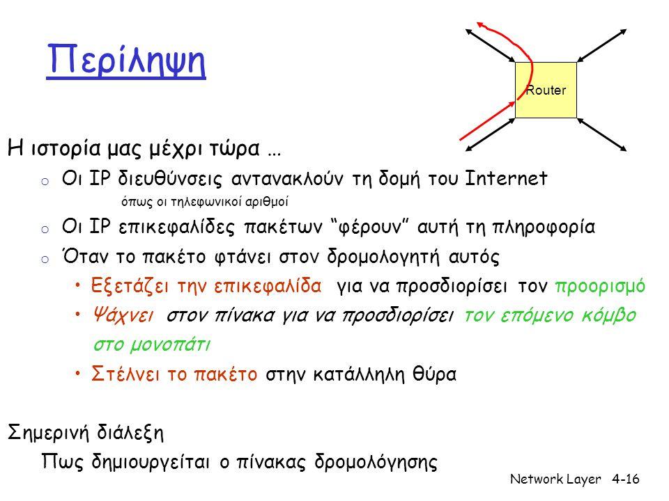 Network Layer4-16 Περίληψη Η ιστορία μας μέχρι τώρα … o Οι IP διευθύνσεις αντανακλούν τη δομή του Internet όπως οι τηλεφωνικοί αριθμοί o Οι IP επικεφα