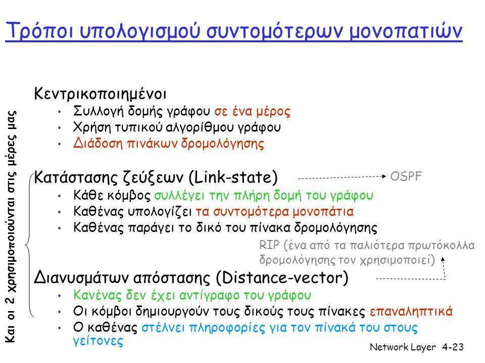 Network Layer4-23 Τρόποι υπολογισμού συντομότερων μονοπατιών Κεντρικοποιημένοι • Συλλογή δομής γράφου σε ένα μέρος • Χρήση τυπικού αλγορίθμου γράφου •