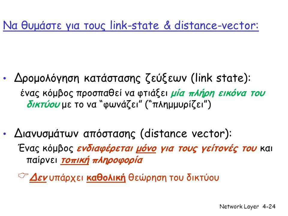 Network Layer4-24 Να θυμάστε για τους link-state & distance-vector: • Δρομολόγηση κατάστασης ζεύξεων (link state): ένας κόμβος προσπαθεί να φτιάξει μί