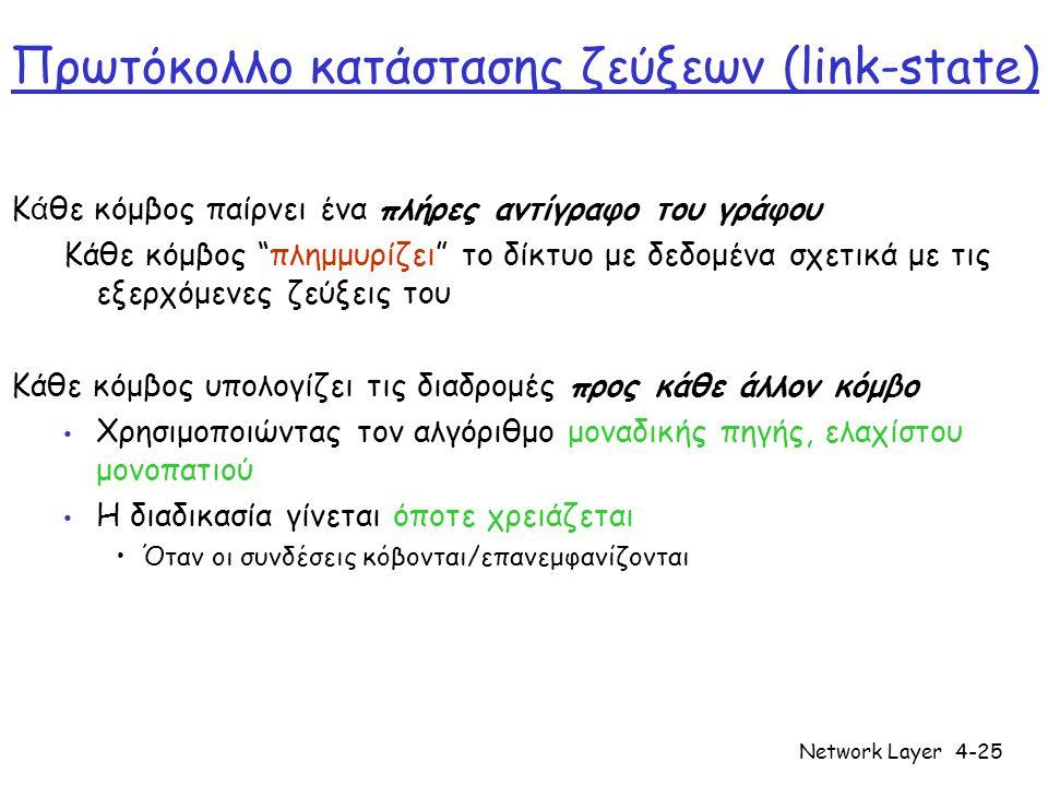 """Network Layer4-25 Πρωτόκολλο κατάστασης ζεύξεων (link-state) Κ ά θε κόμβος παίρνει ένα πλήρες αντίγραφο του γράφου Κάθε κόμβος """"πλημμυρίζει"""" το δίκτυο"""