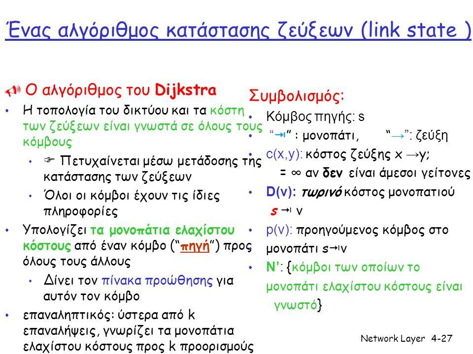 Network Layer4-27 Ένας αλγόριθμος κατάστασης ζεύξεων (link state )  O αλγόριθμος του Dijkstra • Η τοπολογία του δικτύου και τα κόστη των ζεύξεων είνα