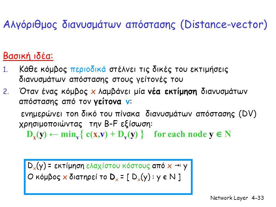 Network Layer4-33 Αλγόριθμος διανυσμάτων απόστασης (Distance-vector) Βασική ιδέα: 1. Κάθε κόμβος περιοδικά στέλνει τις δικές του εκτιμήσεις διανυσμάτω