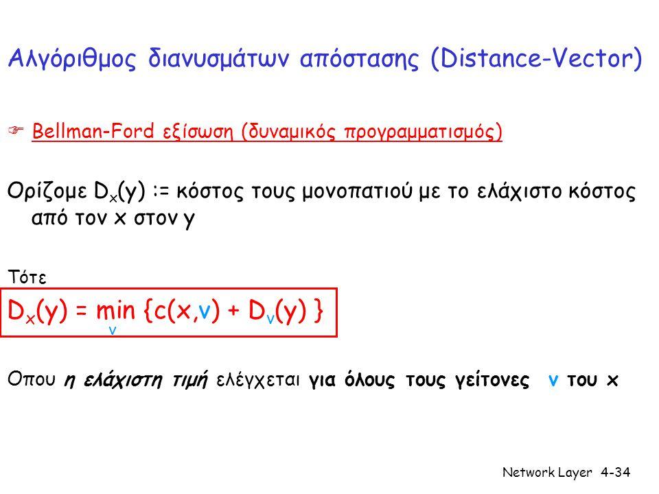 Network Layer4-34 Αλγόριθμος διανυσμάτων απόστασης (Distance-Vector)  Bellman-Ford εξίσωση (δυναμικός προγραμματισμός) Ορίζομε D x (y) := κόστος τους