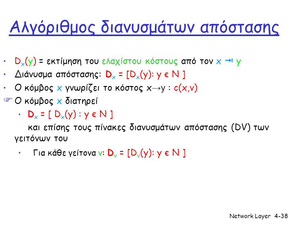 Network Layer4-38 Αλγόριθμος διανυσμάτων απόστασης • D x (y) = εκτίμηση του ελαχίστου κόστους από τον x  y • Διάνυσμα απόστασης: D x = [D x (y): y є