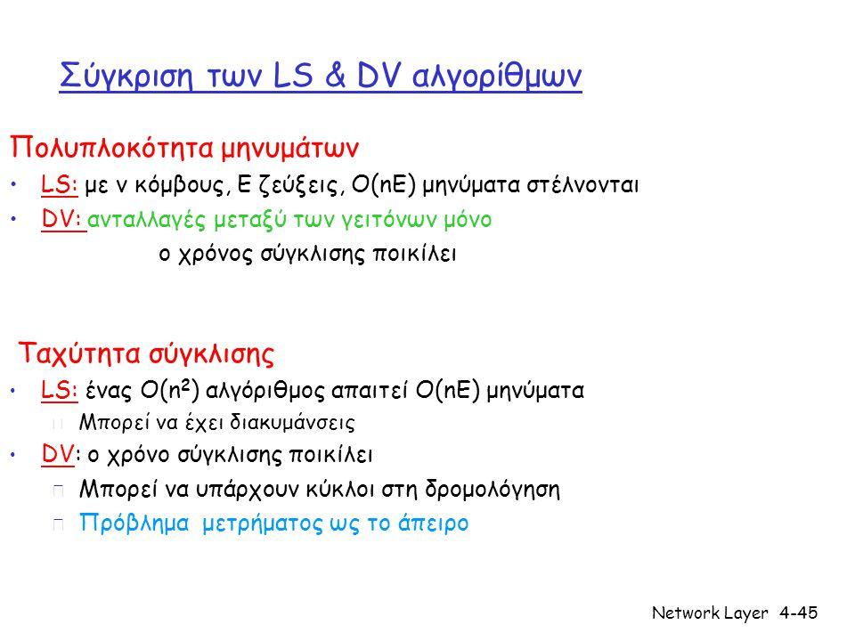Network Layer4-45 Σύγκριση των LS & DV αλγορίθμων Πολυπλοκότητα μηνυμάτων •LS: με ν κόμβους, E ζεύξεις, O(nE) μηνύματα στέλνονται •DV: ανταλλαγές μετα