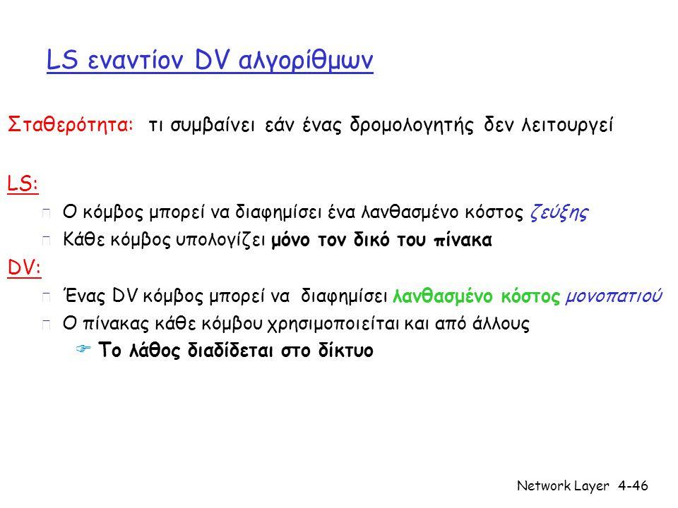 Network Layer4-46 LS εναντίον DV αλγορίθμων Σταθερότητα: τι συμβαίνει εάν ένας δρομολογητής δεν λειτουργεί LS: m Ο κόμβος μπορεί να διαφημίσει ένα λαν