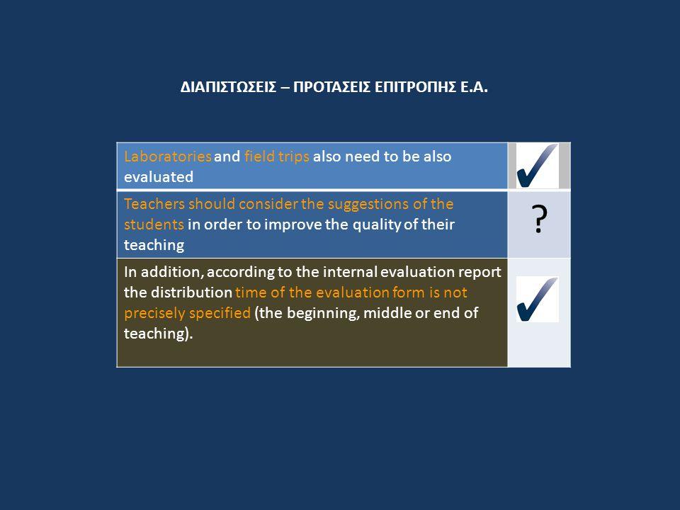 ΔΙΑΠΙΣΤΩΣΕΙΣ – ΠΡΟΤΑΣΕΙΣ ΕΠΙΤΡΟΠΗΣ Ε.Α. Laboratories and field trips also need to be also evaluated Teachers should consider the suggestions of the st