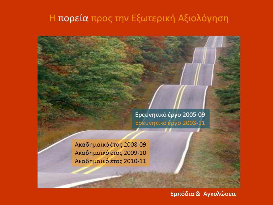 Η πορεία προς την Εξωτερική Αξιολόγηση Ακαδημαϊκό έτος 2008-09 Ακαδημαϊκό έτος 2009-10 Ακαδημαϊκό έτος 2010-11 Εμπόδια & Αγκυλώσεις Ερευνητικό έργο 20