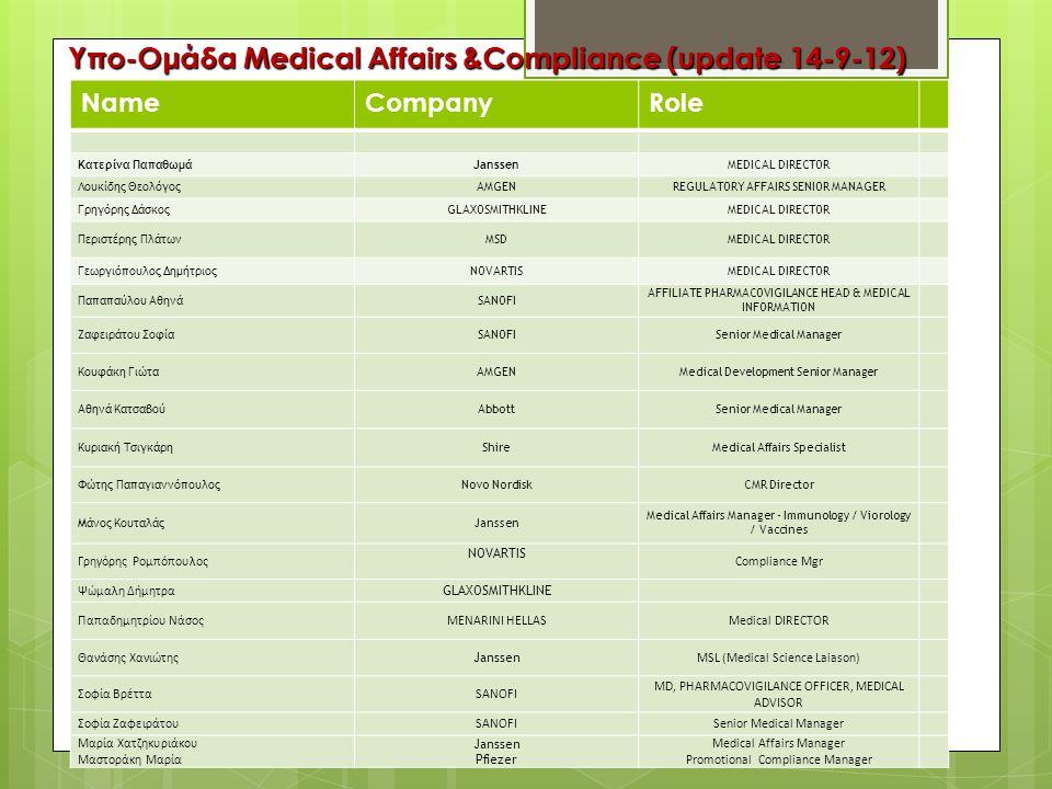 Στόχοι  Ανάπτυξη Καλών Πρακτικών στις Ιατρικές Υποθέσεις:  Ιατρική Εκπαίδευση & Πληροφόρηση  Ιατρική Προώθηση (υλικά- δραστηριότητες)  Χρήση των νέων τεχνολογιών ( e-Detailing, e- Newsletters, εταιρικά & «προϊοντικά» websites), κλπ.