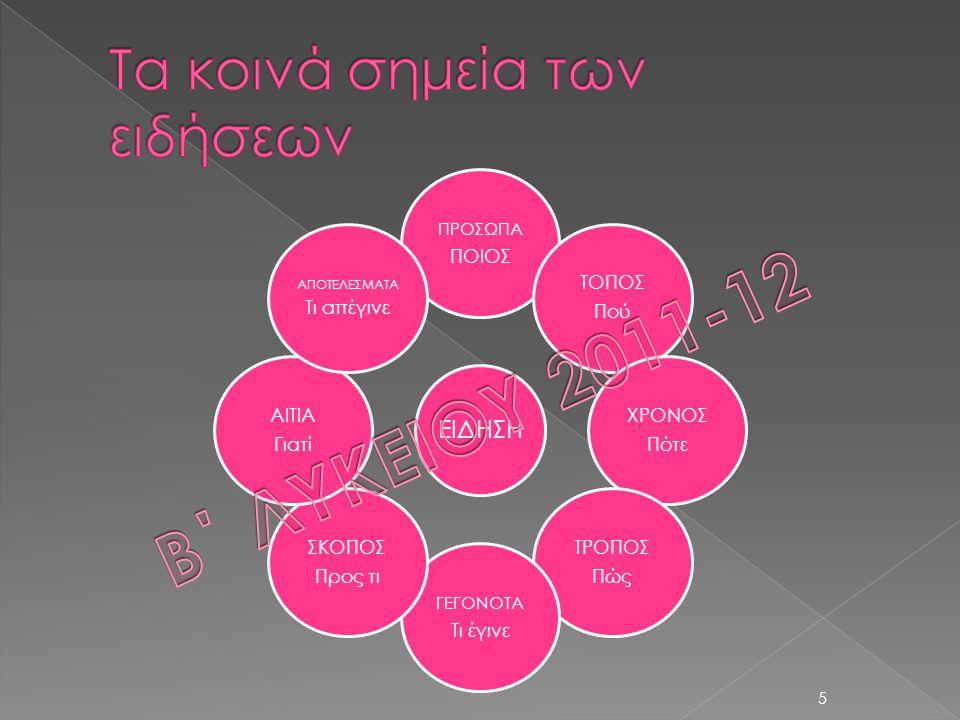6 ΤΙΤΛΟΣ 3.Γραμματικά στοιχεία 1.Οπτική γωνία 2.Λειτουργία γλώσσας 4.