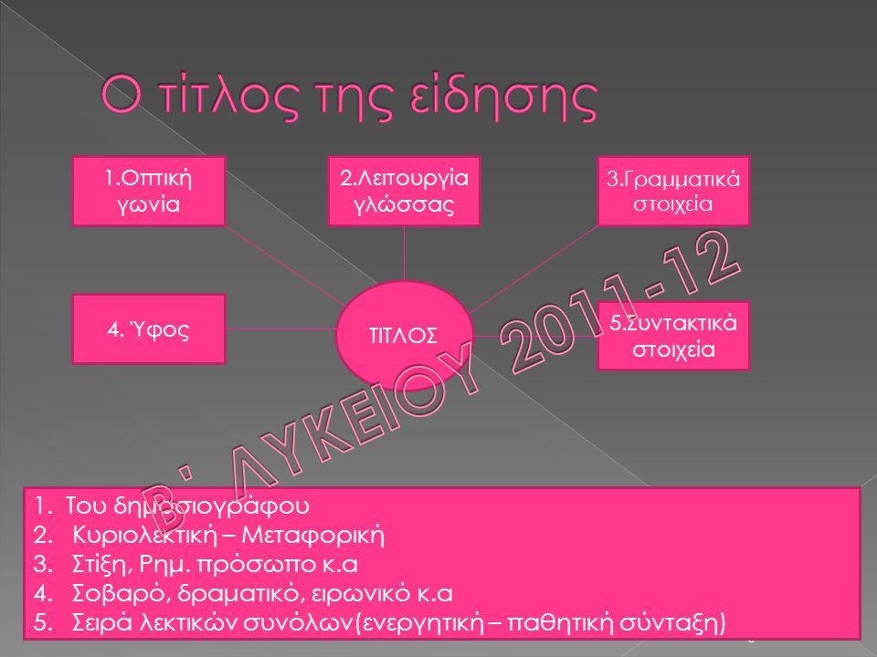 6 ΤΙΤΛΟΣ 3.Γραμματικά στοιχεία 1.Οπτική γωνία 2.Λειτουργία γλώσσας 4. Ύφος 5.Συντακτικά στοιχεία 1.Του δημοσιογράφου 2. Κυριολεκτική – Μεταφορική 3. Σ