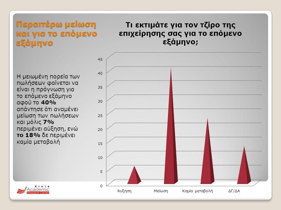 Περαιτέρω μείωση και για το επόμενο εξάμηνο Η μειωμένη πορεία των πωλήσεων φαίνεται να είναι η πρόγνωση για το επόμενο εξάμηνο αφού το 40% απάντησε ότ
