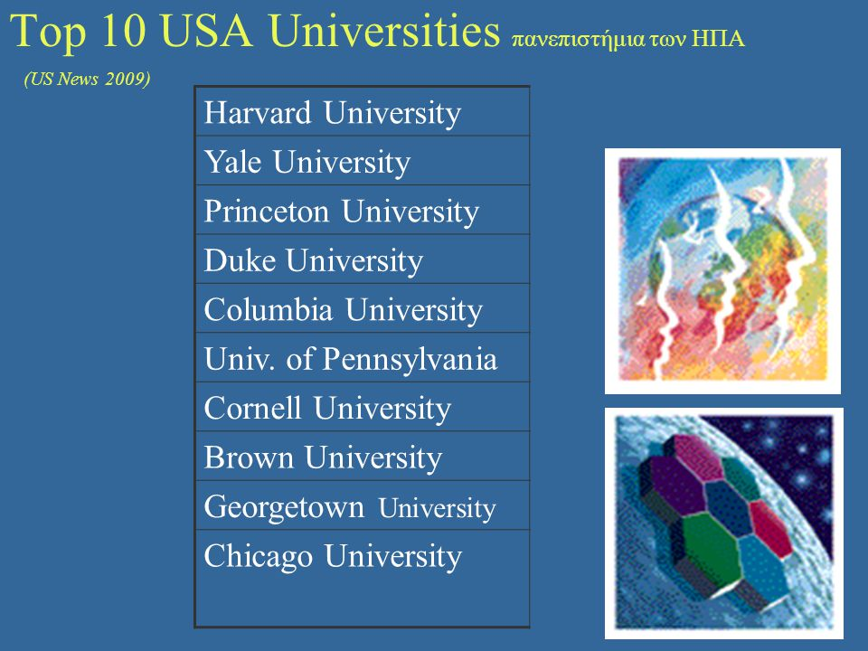 Τοp 10 USA Universities πανεπιστήμια των ΗΠΑ (US News 2009) Harvard University Yale University Princeton University Duke University Columbia Universit