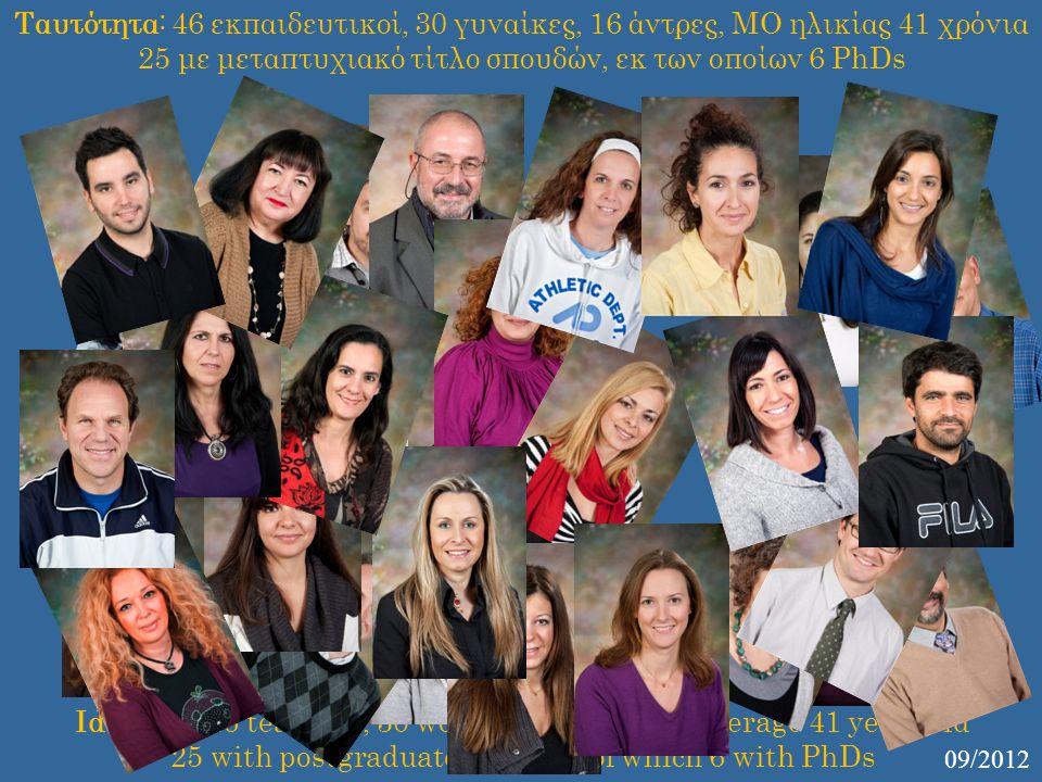 Ταυτότητα: 46 εκπαιδευτικοί, 30 γυναίκες, 16 άντρες, ΜΟ ηλικίας 41 χρόνια 25 με μεταπτυχιακό τίτλο σπουδών, εκ των οποίων 6 PhDs 09/2012 Identity : 46 teachers, 30 women, 16 men, age average 41 years old 25 with postgraduate degrees, of which 6 with PhDs