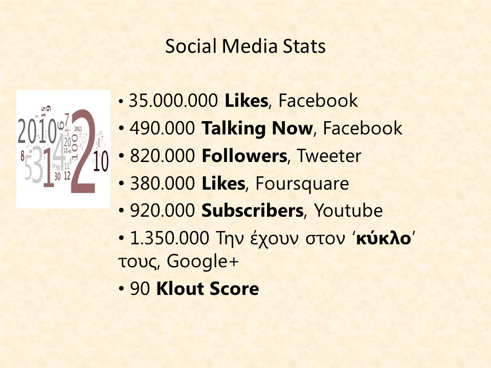 Social Media Stats • 35.000.000 Likes, Facebook • 490.000 Talking Now, Facebook • 820.000 Followers, Tweeter • 380.000 Likes, Foursquare • 920.000 Sub
